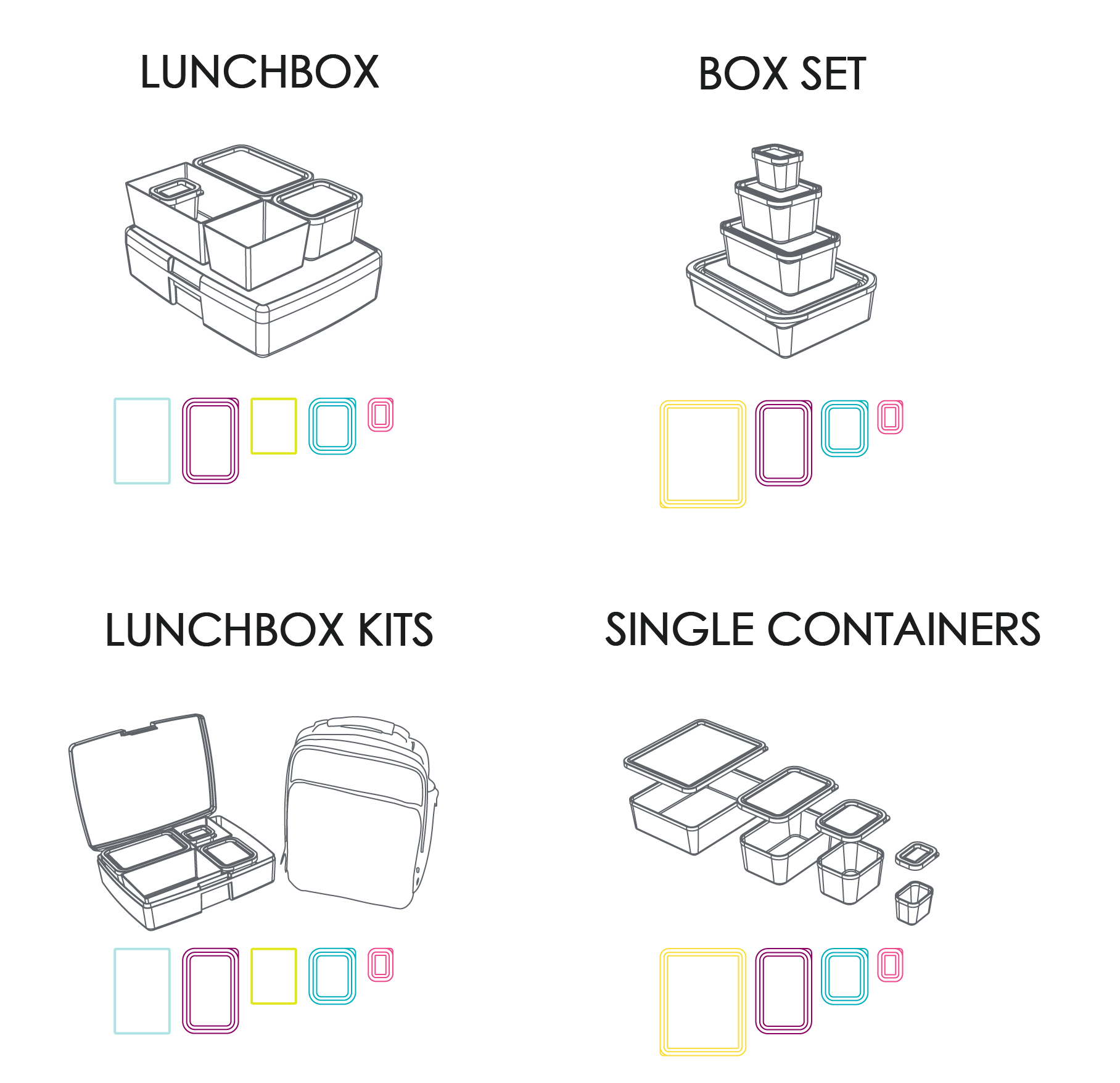 LUNCHBOX-Products-CONFIGURATIONS EN