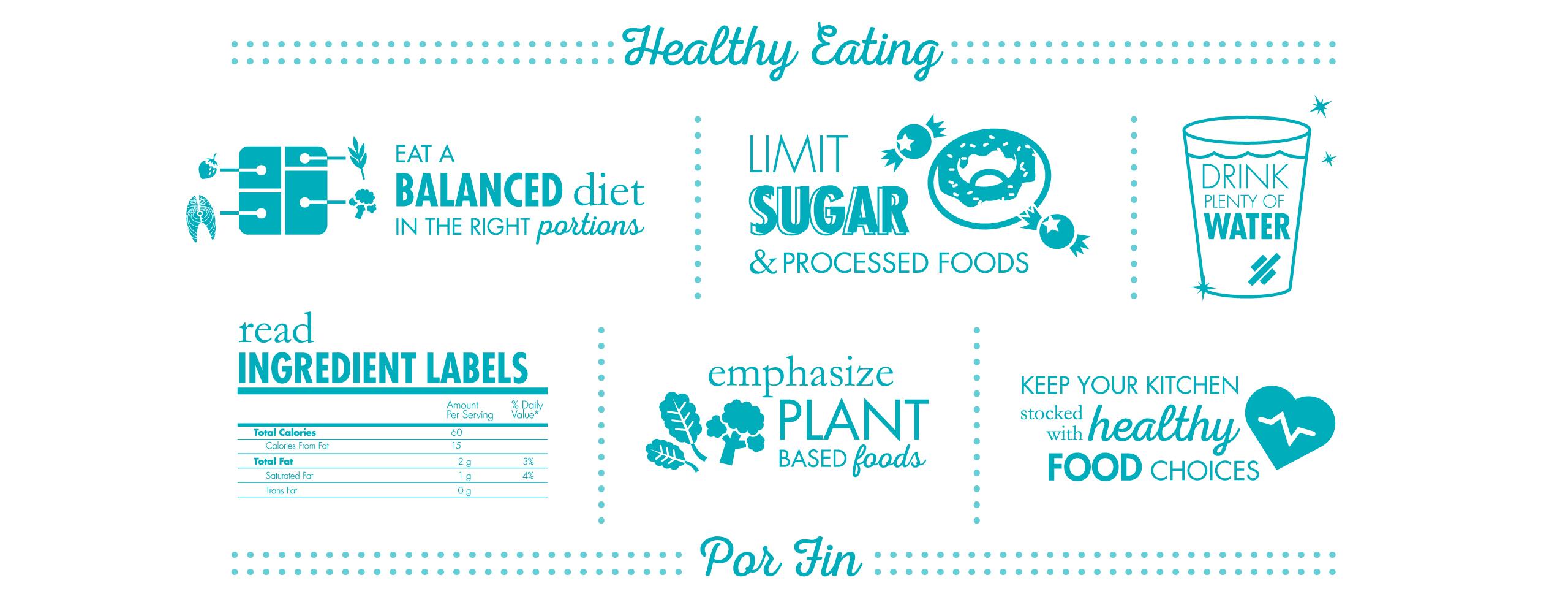 Здравослвоно хранене