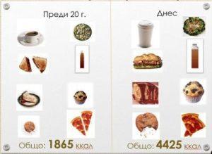 Рзмер на порциите